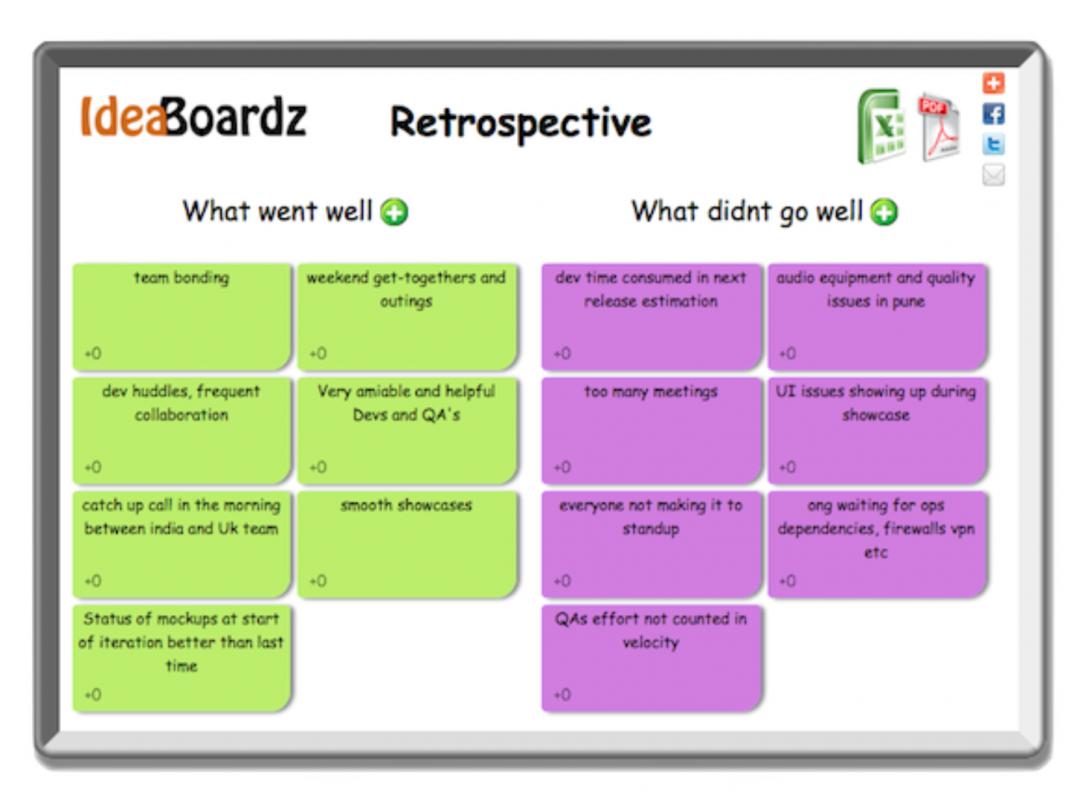 IdeaBoardz post it brainstorming meeting