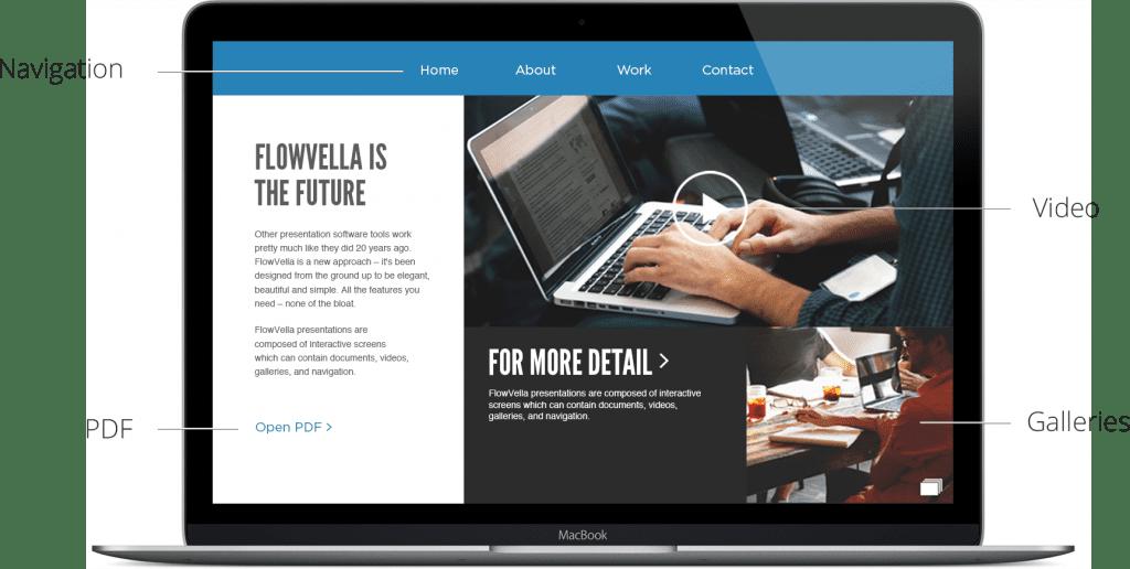 Flowvella virtual town hall
